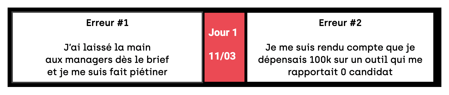 #LCDR 2021 - Programme Jour 1